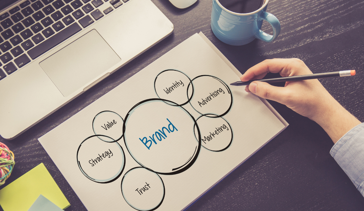 what is brand identity and how to create it